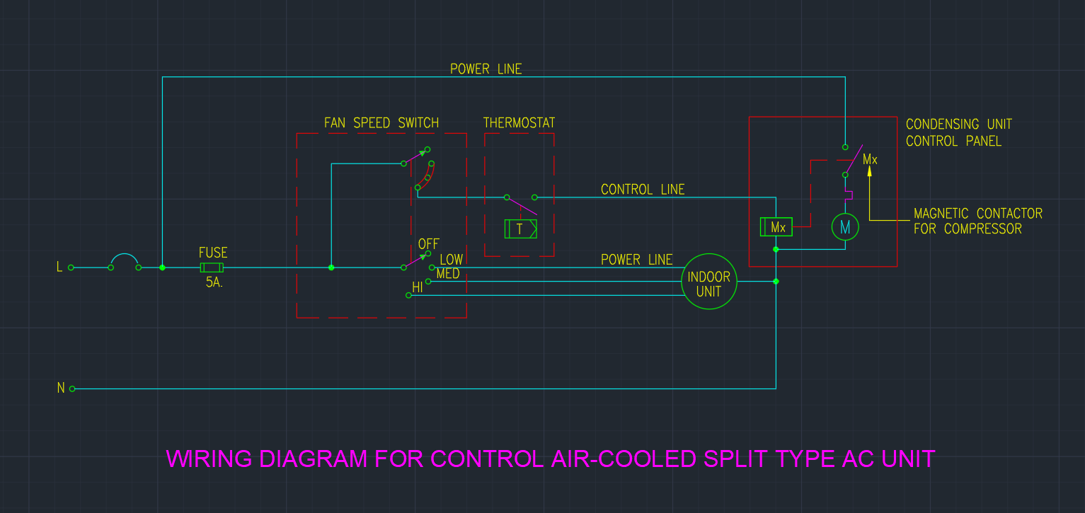 wiring diagram for control air cooled split type ac unit autocad rh linecad com cad wiring diagram symbols